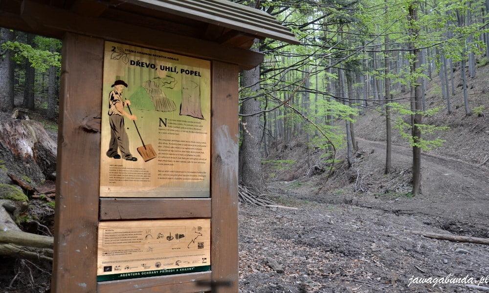 tablica informacyjna opisująca sposób wyrabiania węgla drzewnego