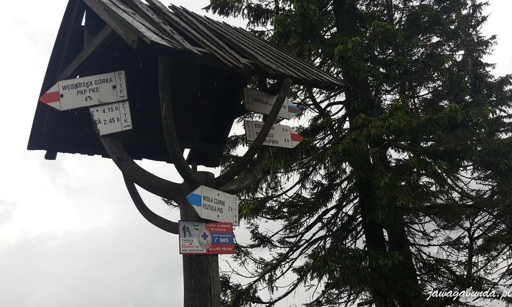 tablice z oznaczeniem tras w górach