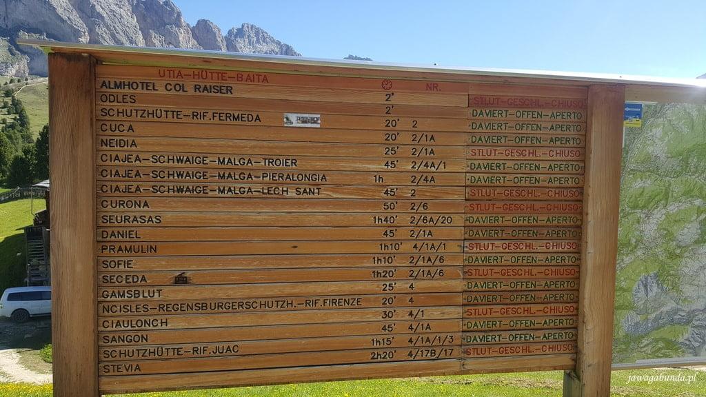 drewniana tablica z propozycjami tras