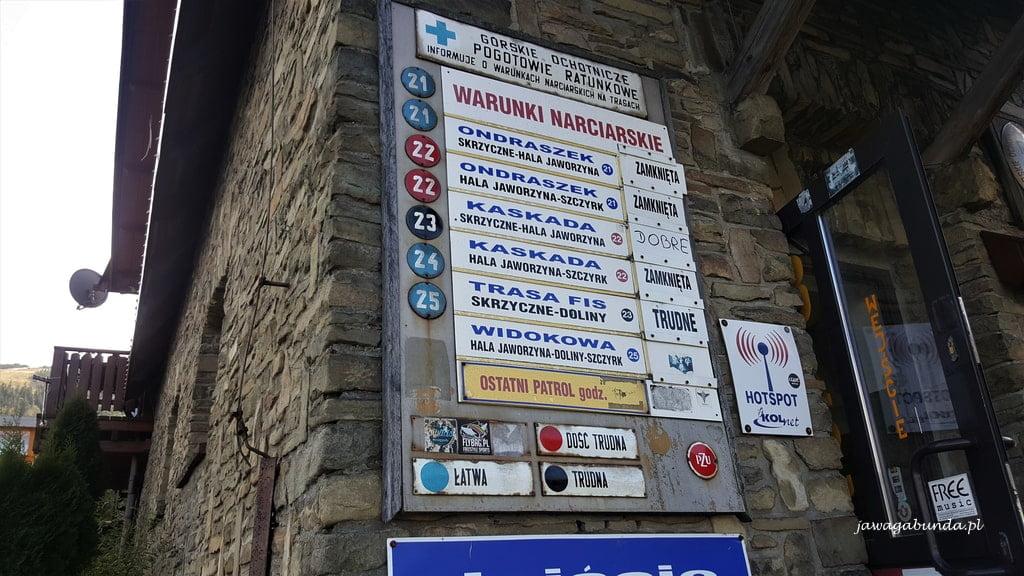 tablica z trasami narciarskimi