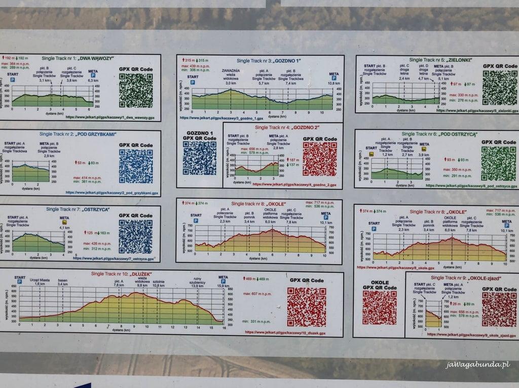 Singletrack Kaczawski mapa