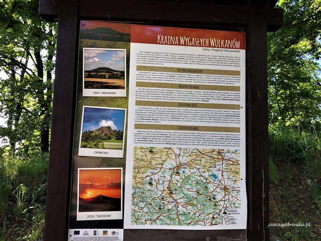 tablica z informacjami o krainie wygasłych wulkanów