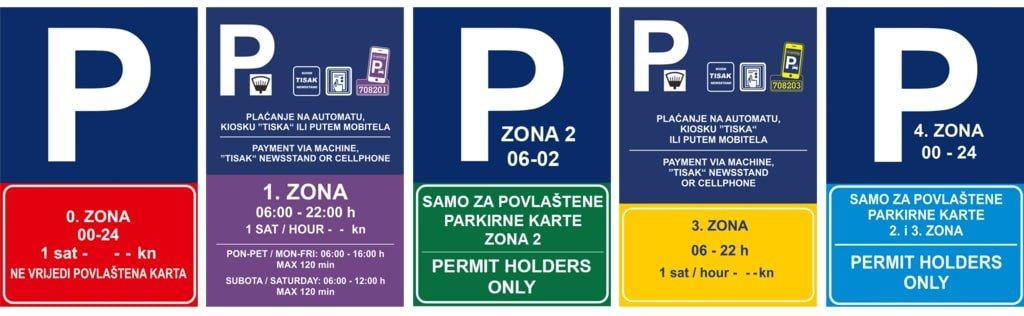 znaki z opłaty na strefie parkowania